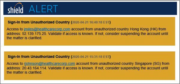 Suspicious login alert from 365 Shield
